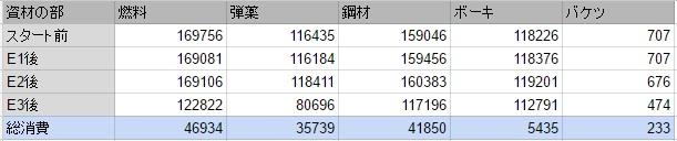 f:id:kou_hyuga:20160830225830j:plain