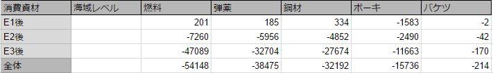 f:id:kou_hyuga:20170222220928j:plain