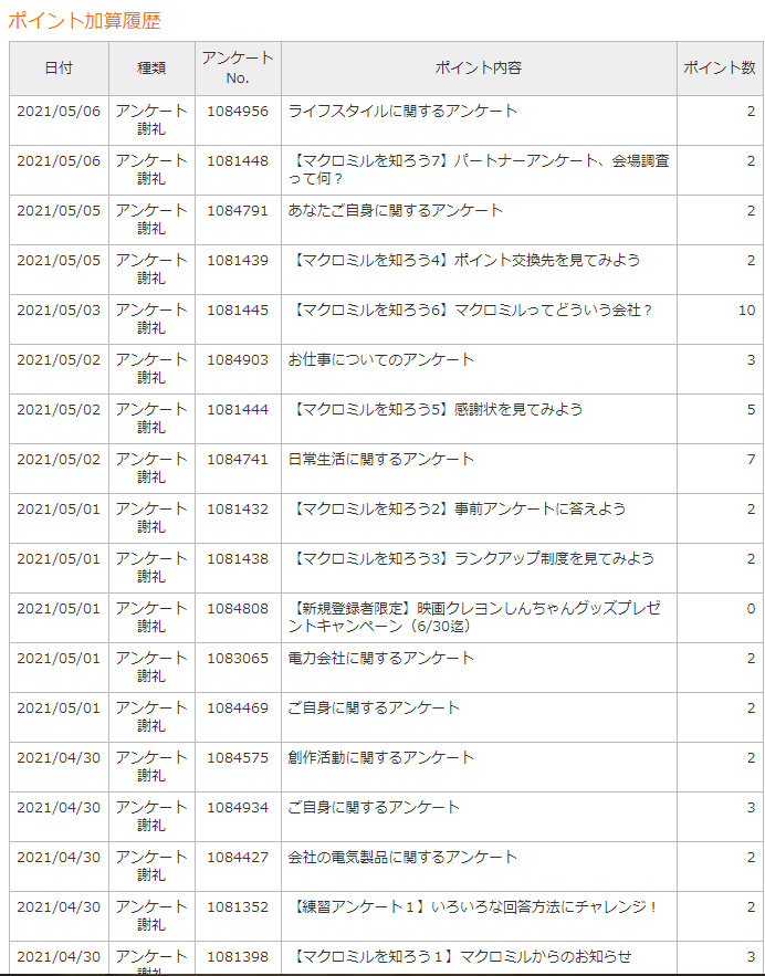 f:id:kou_ryou:20210605223321p:plain