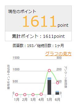 f:id:kou_ryou:20210605223424p:plain