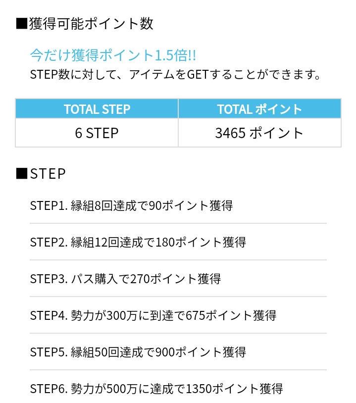 f:id:kou_ryou:20210817115422p:plain