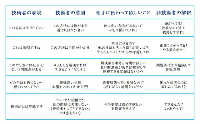 f:id:kou_shinsekairoute:20190604162722j:plain