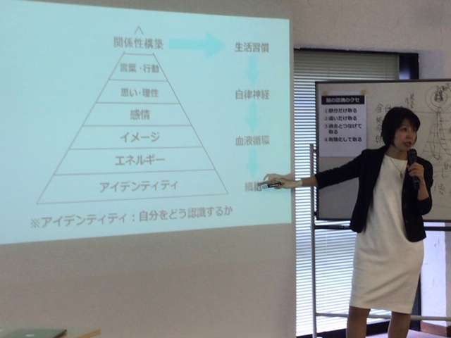 f:id:kou_shinsekairoute:20190702160950j:plain