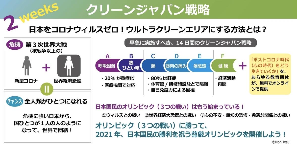 f:id:kou_shinsekairoute:20200402184136j:plain