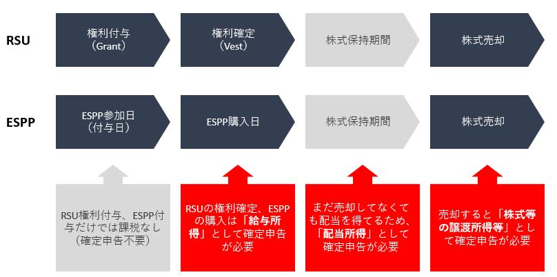 f:id:kouayukou:20200217082221p:plain