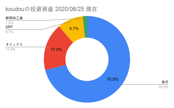 f:id:koudou-plus:20200625215100p:plain