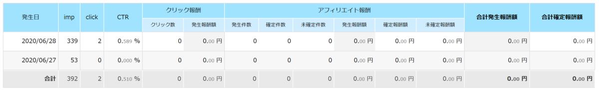 f:id:koudou-plus:20200629104127p:plain