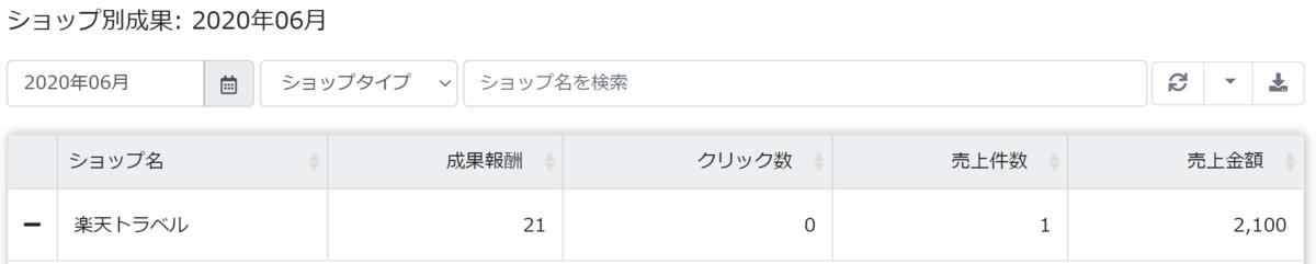 f:id:koudou-plus:20200629105513p:plain