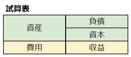 f:id:koudou-plus:20200709081723p:plain