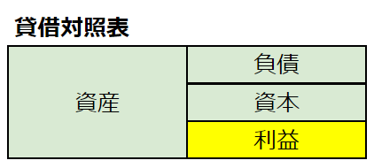f:id:koudou-plus:20200709081726p:plain