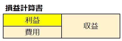 f:id:koudou-plus:20200709081733p:plain