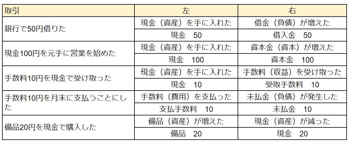 f:id:koudou-plus:20200709204453p:plain