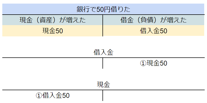 f:id:koudou-plus:20200710202519p:plain