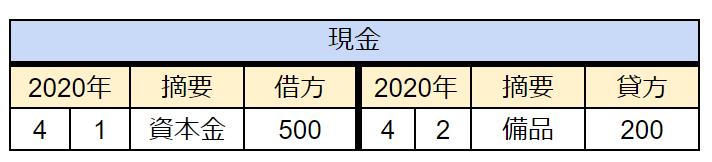 f:id:koudou-plus:20200710204434p:plain