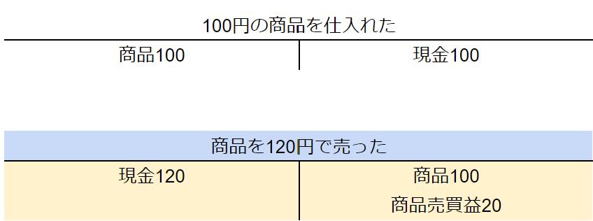f:id:koudou-plus:20200710215132p:plain