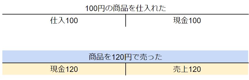 f:id:koudou-plus:20200710215143p:plain