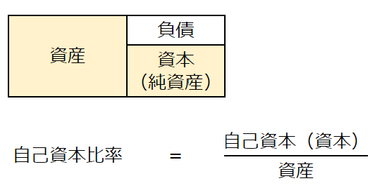 f:id:koudou-plus:20200710224236p:plain