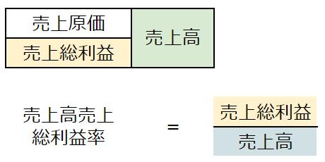 f:id:koudou-plus:20200710232157p:plain