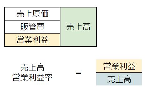 f:id:koudou-plus:20200710233830p:plain