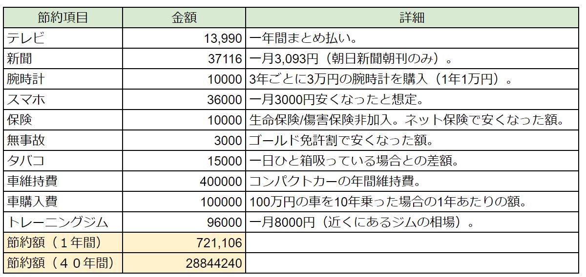 f:id:koudou-plus:20200714071942p:plain