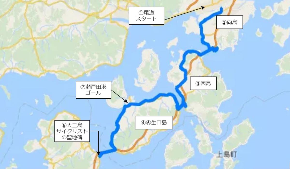 しまなみ海道サイクリング結果
