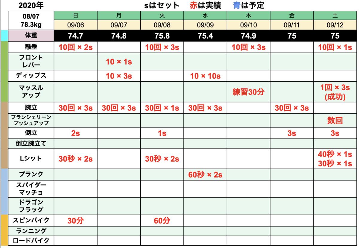 f:id:koudou-plus:20200912213104p:plain