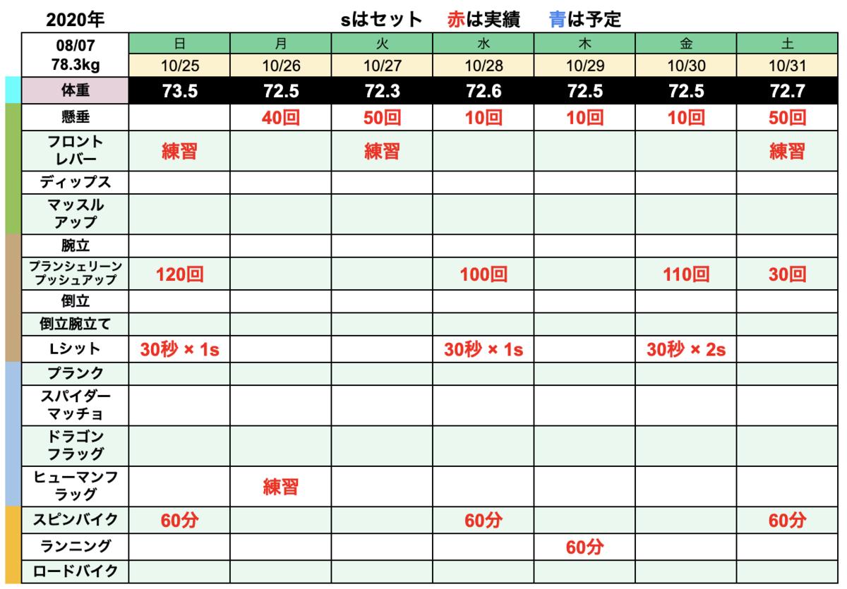 トレーニング管理表