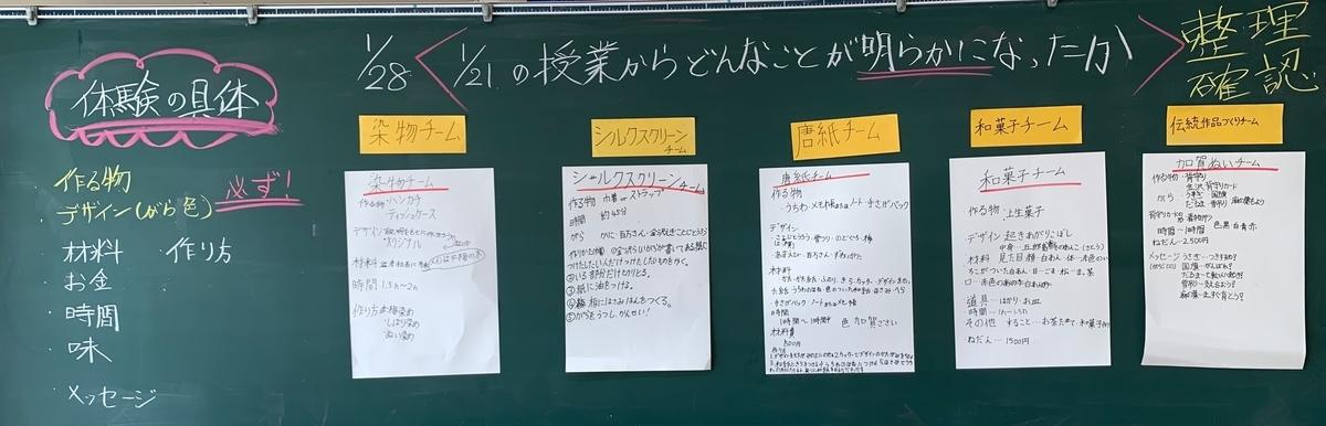 f:id:koufuku54:20200131075330j:plain