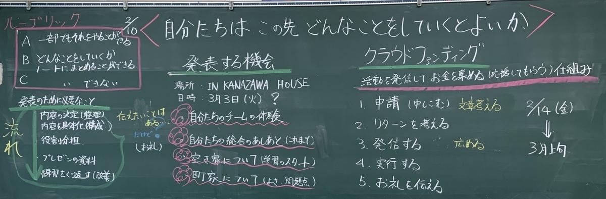 f:id:koufuku54:20200212194411j:plain