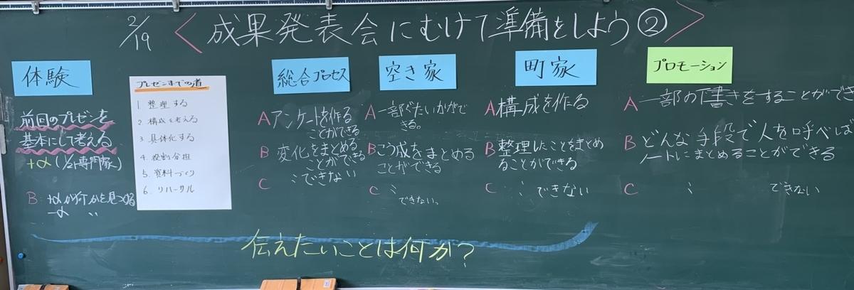 f:id:koufuku54:20200224204608j:plain