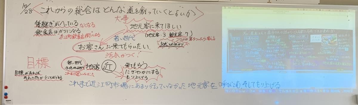 f:id:koufuku54:20201101101524j:plain