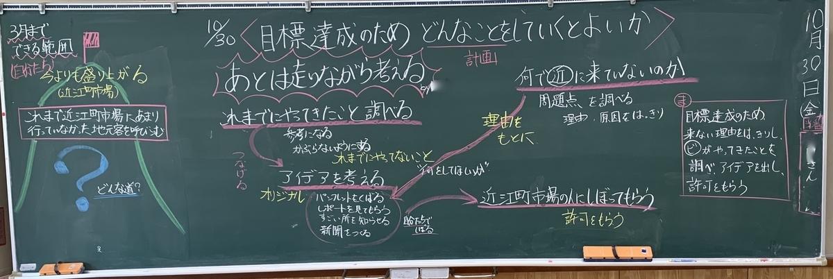 f:id:koufuku54:20201101101602j:plain
