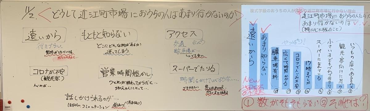 f:id:koufuku54:20201108074838j:plain