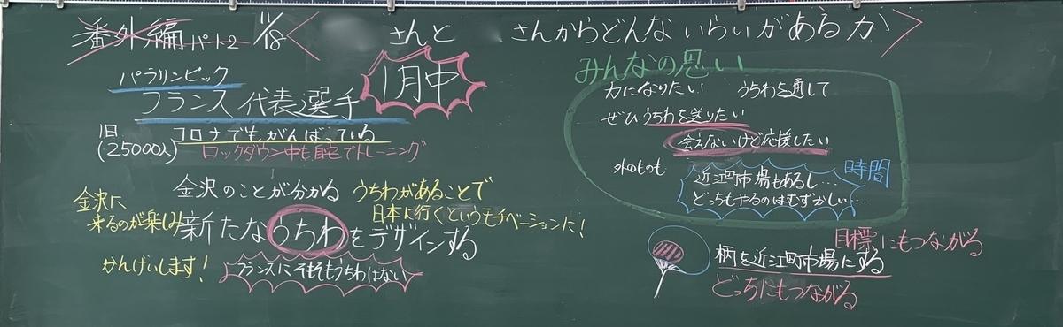 f:id:koufuku54:20201220212735j:plain