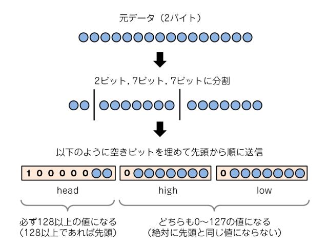 f:id:kougaku-navi:20141009003929p:image