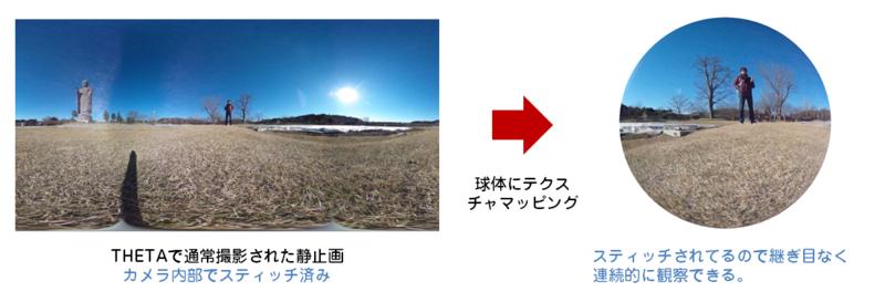 f:id:kougaku-navi:20151102021202p:image
