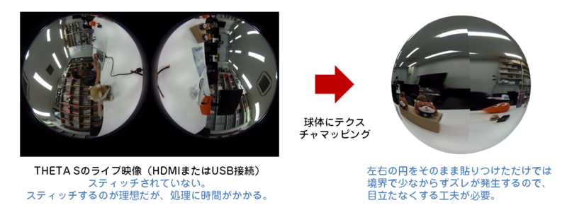 f:id:kougaku-navi:20151102021203p:image