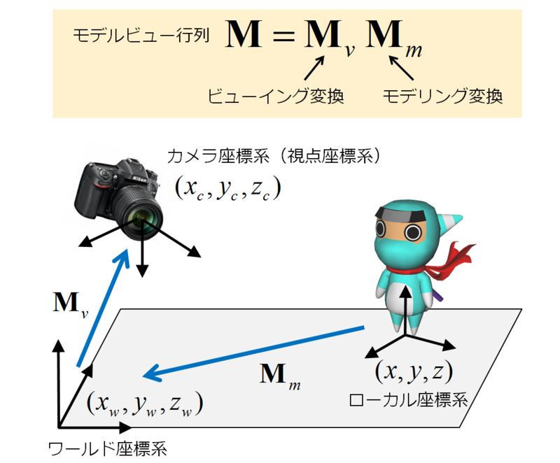 f:id:kougaku-navi:20151229181817p:image:w600