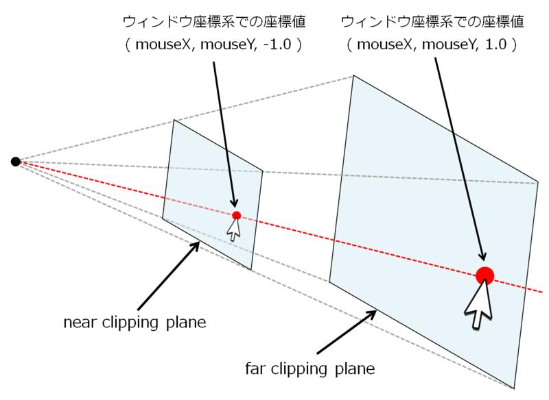 f:id:kougaku-navi:20160102155510p:image:w500