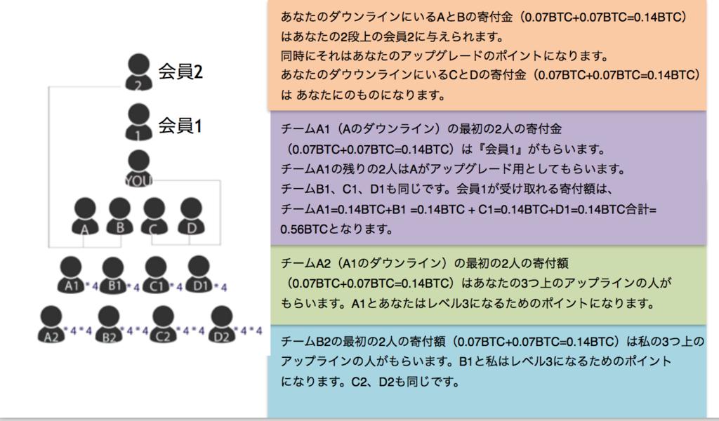 f:id:kouhei-rigak:20170214074217p:plain