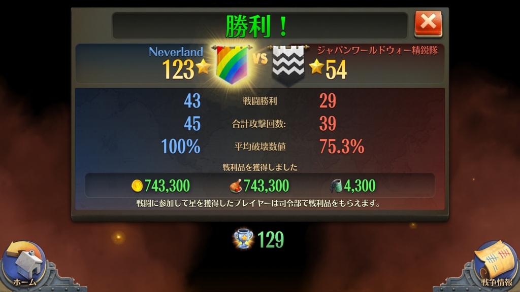 f:id:kouhei1994127:20160829223750j:plain