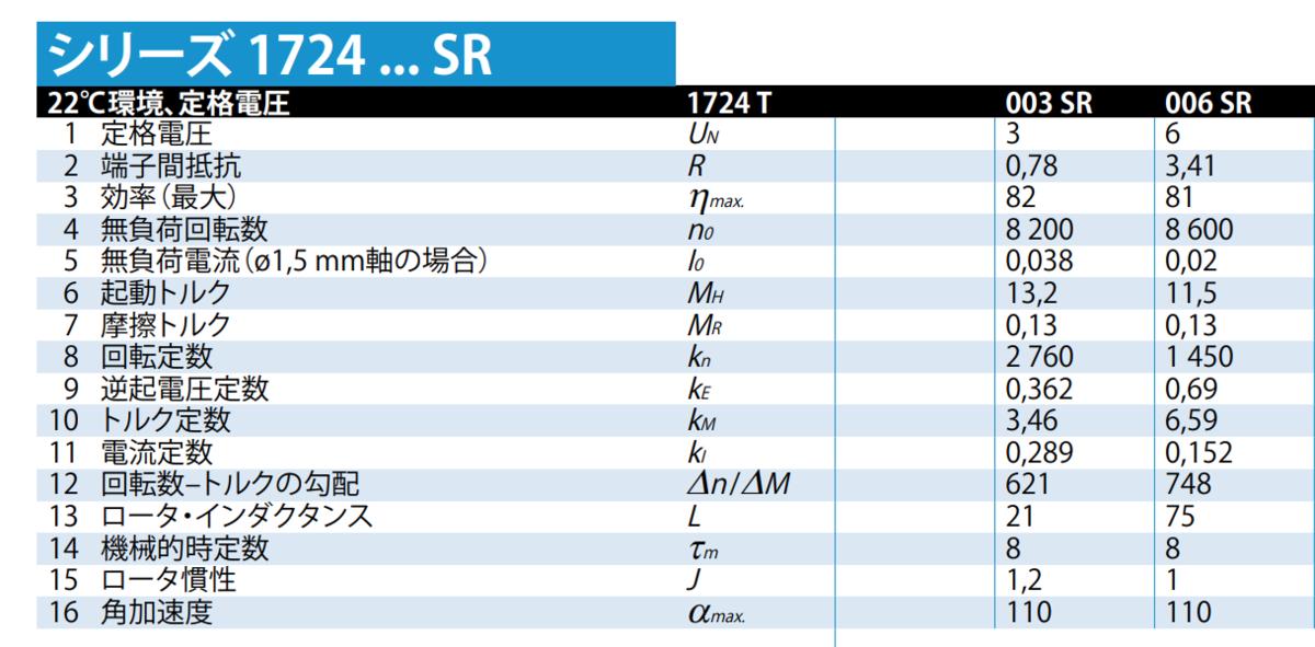 f:id:kouhei_ito:20200113143437p:plain