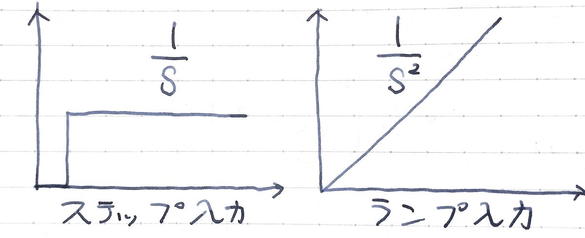 f:id:kouhei_ito:20200130193651j:plain