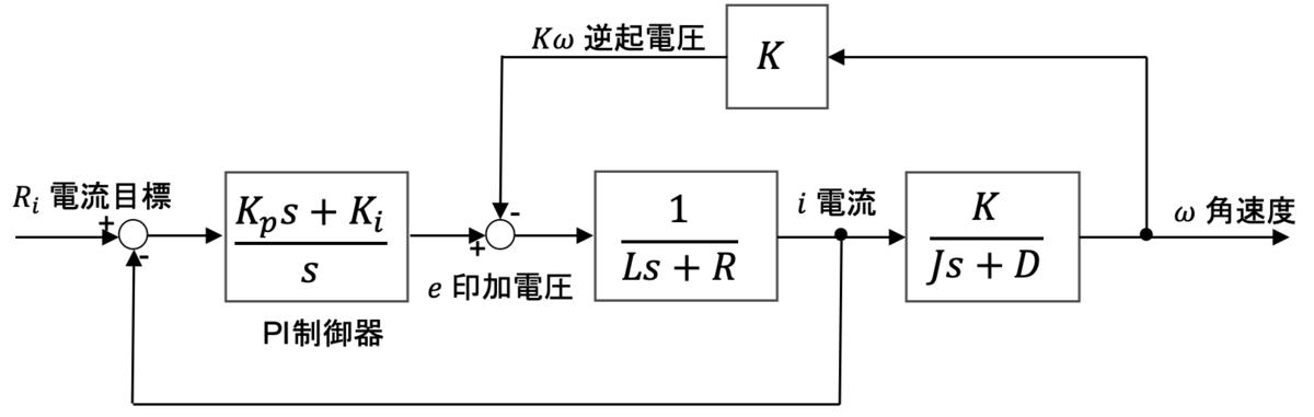 f:id:kouhei_ito:20200216103338p:plain