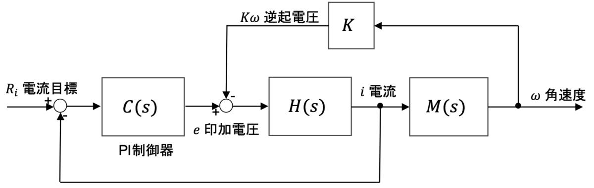 f:id:kouhei_ito:20200216145413p:plain