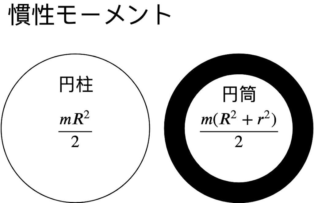 f:id:kouhei_ito:20200227211306p:plain