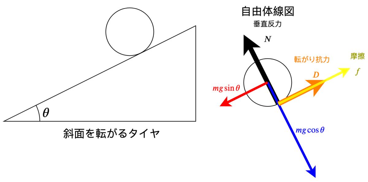 f:id:kouhei_ito:20200306155457p:plain
