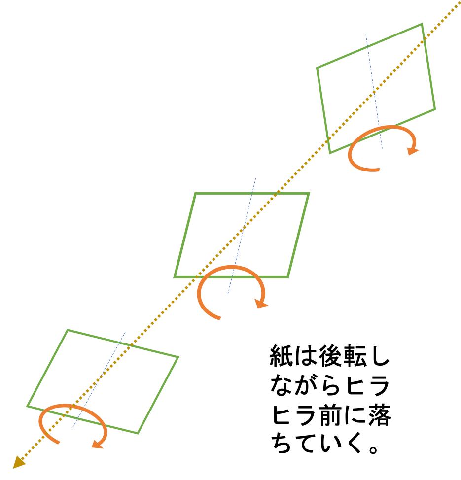f:id:kouhei_ito:20200316140337p:plain