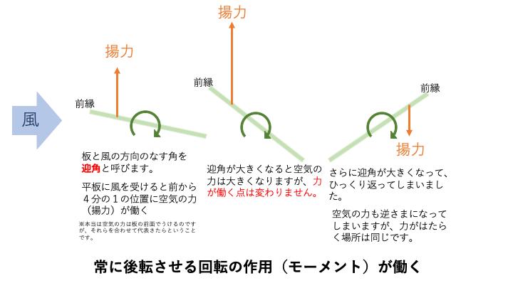 f:id:kouhei_ito:20200316144443p:plain
