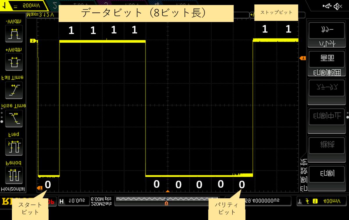 f:id:kouhei_ito:20200317104246p:plain:w600